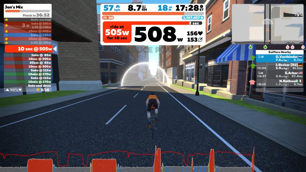 FTP wattage in Zwift